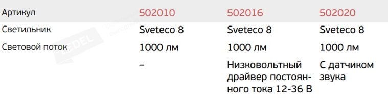 Светеко артикулы.png